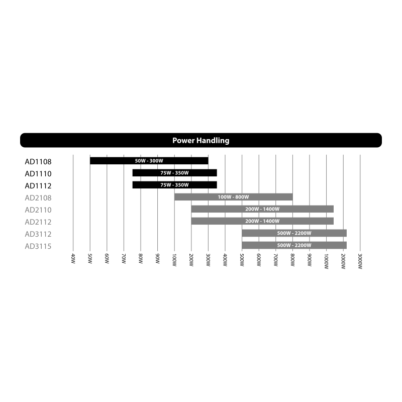 AD1110 D4 – Audio Dynamics